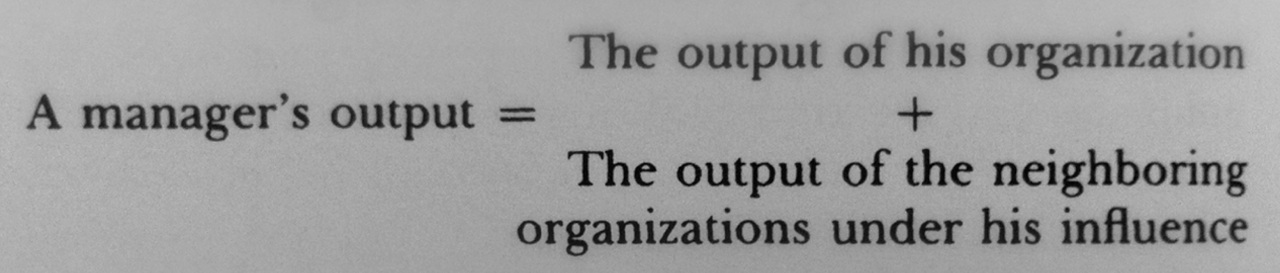 grove-managers-output